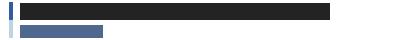 Nifco 서버 클라이언트 안드로이드 패키지 시스템